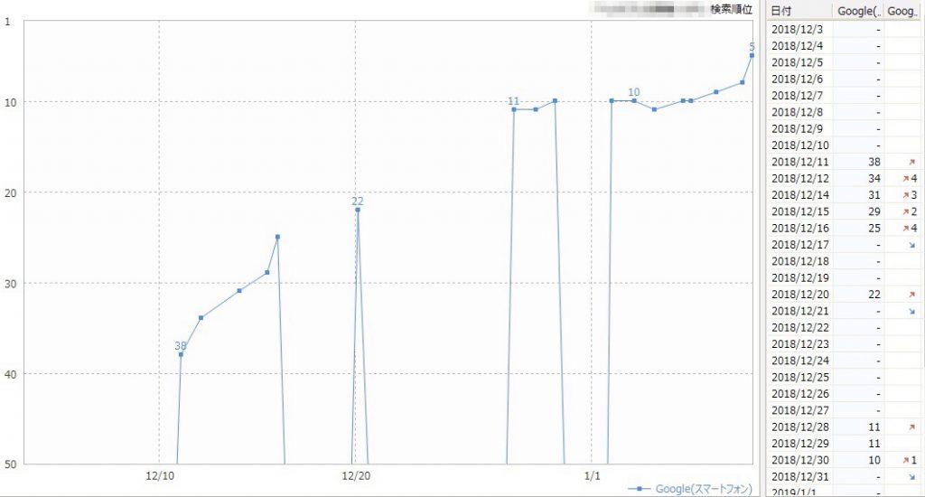GRCのデータ